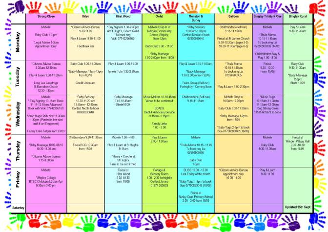 Bingley Trinity Five Rise Children's Centre Timetable